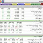 سایت فناوری بورس ایران